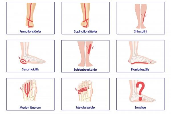 Orthopädische Einlage - Auswahl nach Diagnose