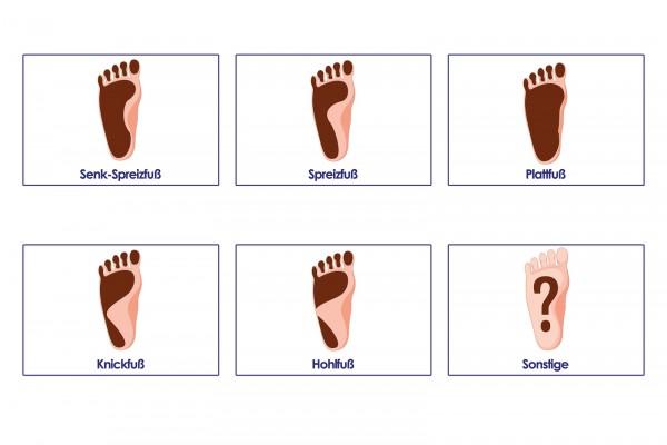 Orthopädische Einlage - Auswahl nach Fußstruktur